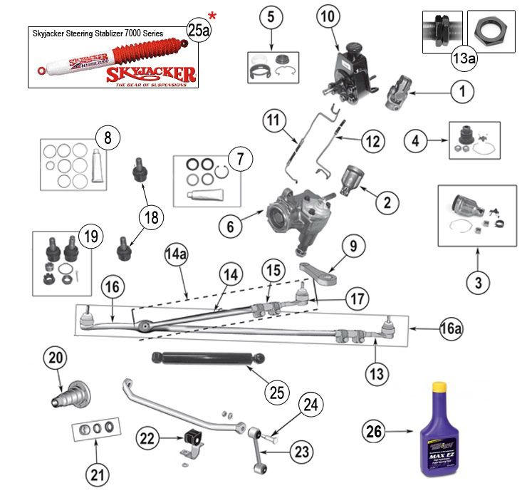 63ed530994508d0a30655d1170615f79 jeep steering parts cherokee sj jeep parts morris 4x4 center jeep steering diagram at creativeand.co