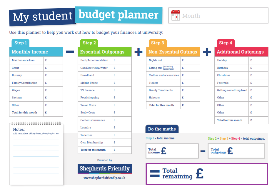 Student Budget Planner Infographic College student