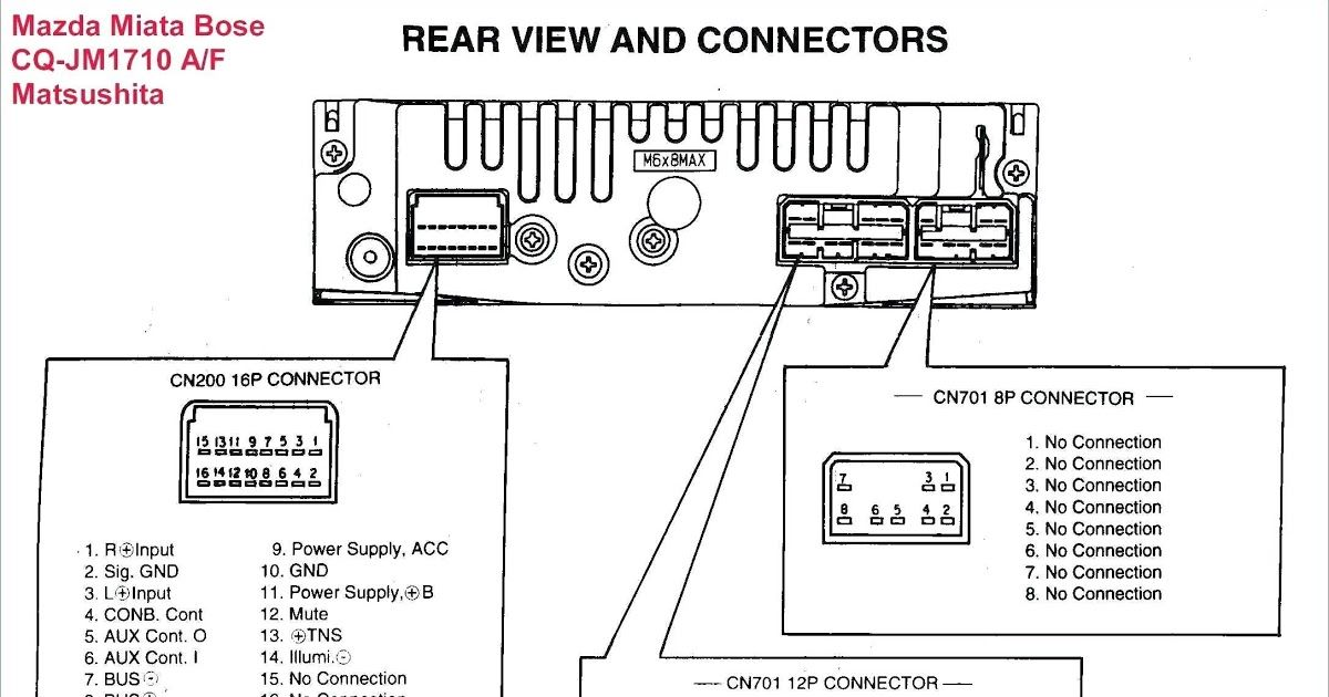 New Bmw E46 M43 Wiring Diagram Mazda Bose 23 Automatic Engine Wiring Harness Diagram Technique Chevy Trucks 17 Dod In 2020 Blaupunkt Car Audio Truck Stereo Diagram