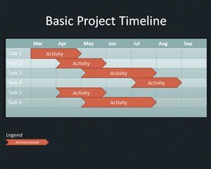 microsoft powerpoint timeline template free
