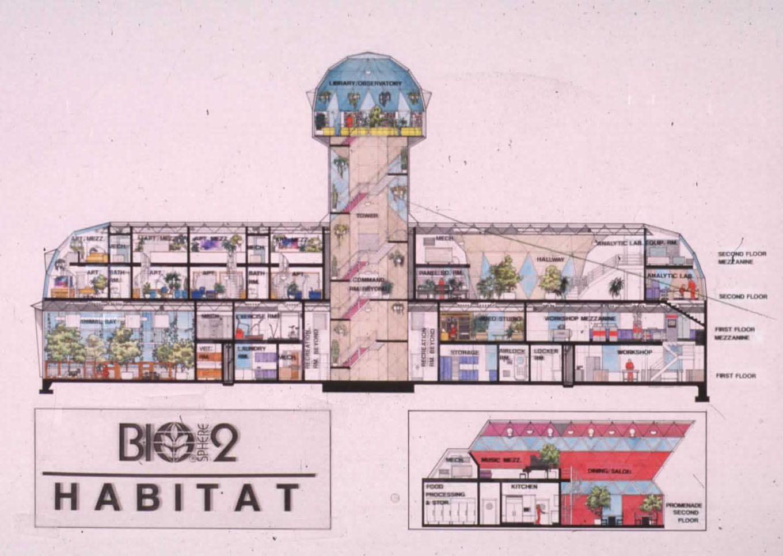 8 Biosphere 2 Ideas Arizona Tucson Arizona Future Of Science