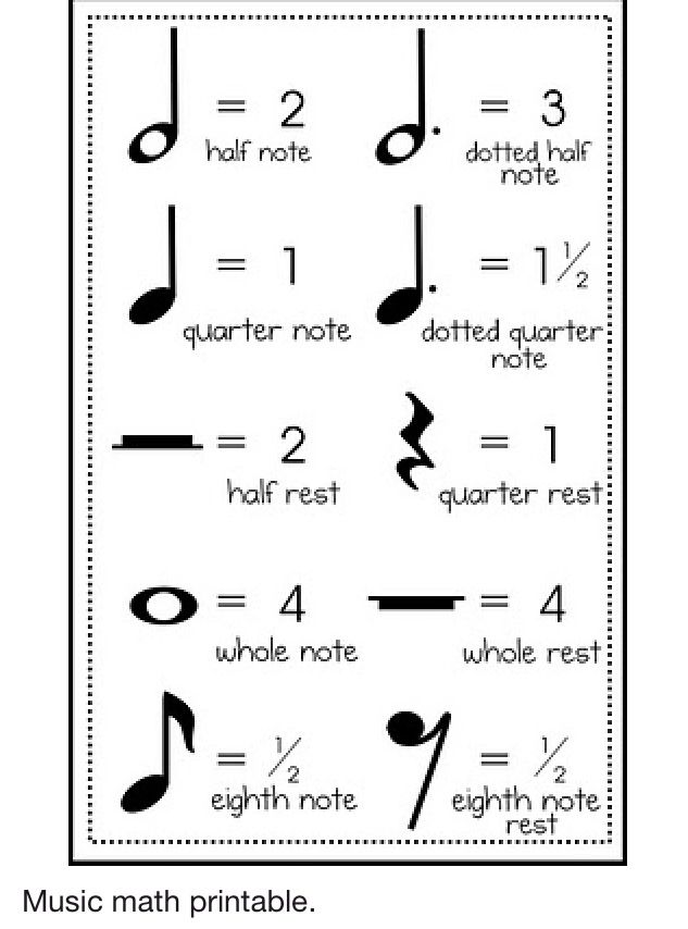 Printable Worksheets counting music notes worksheets : for the people who dont know what the notes mean. here you go ...