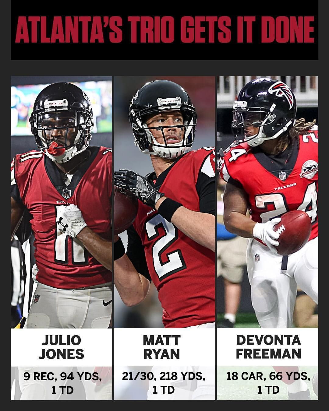 75 6k Likes 486 Comments Sportscenter Sportscenter On Instagram The Reigning Nfc Champs Are Heading To Phi Falcons Football Falcons Fan Atlanta Falcons