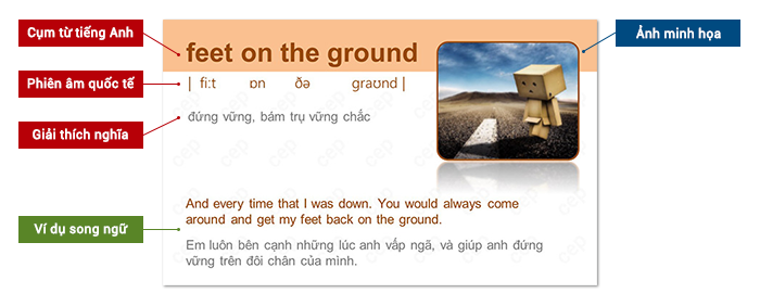 Image result for flashcard hoc tieng anh