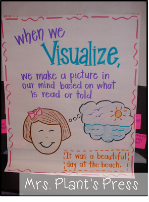 For more anchor charts visit  also best reading  images on pinterest in rh