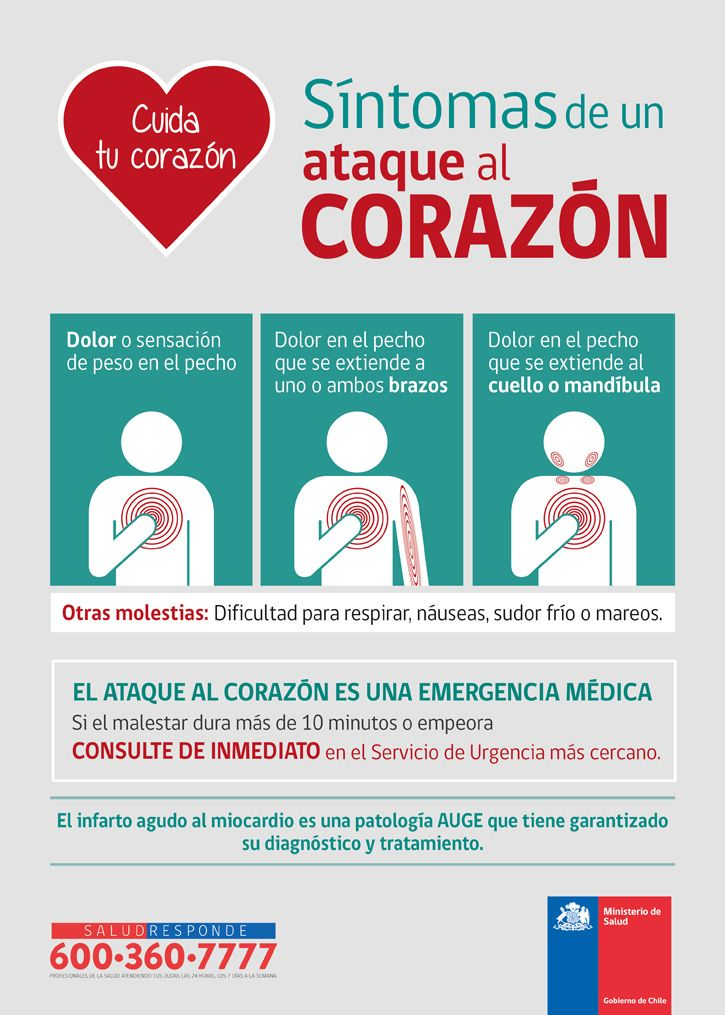 Minsal ges medicamento para la hipertensión