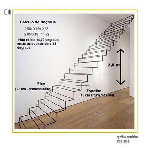 Cm Arquitetos Dica A Escada Faz Parte Do Projeto Arquitetônico
