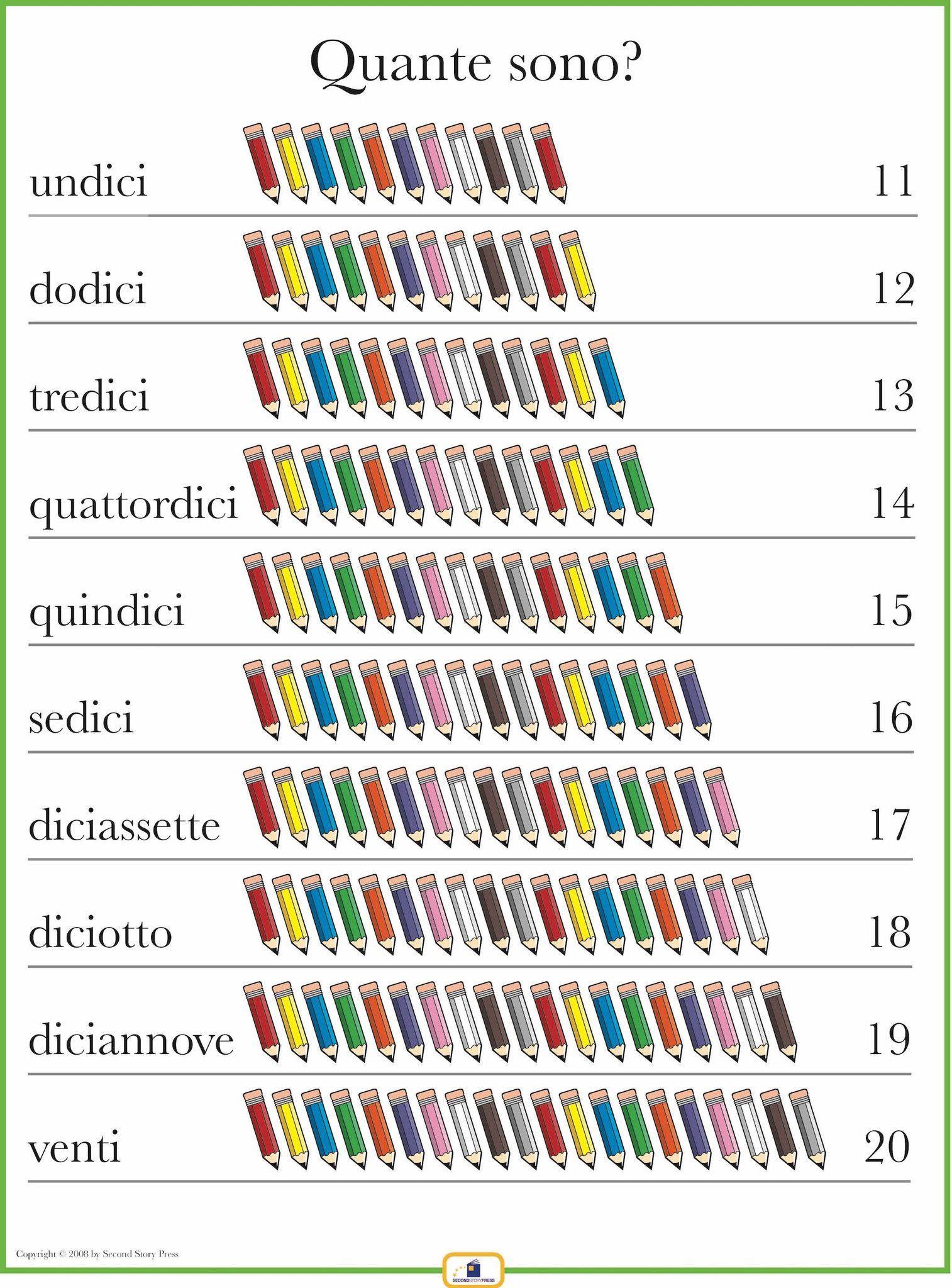 Italian Numbers 11 20