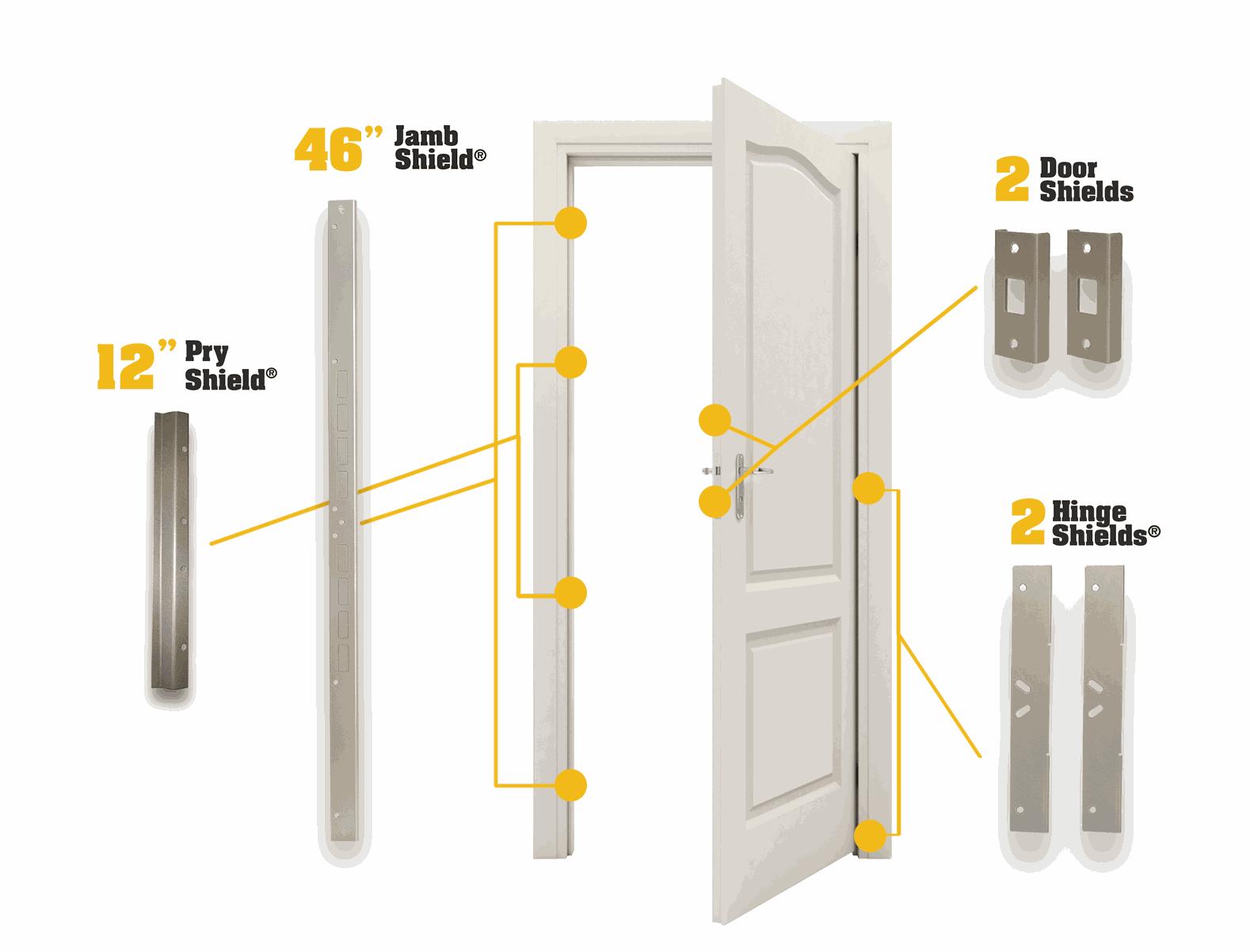Door Armor Friends Special Offer Armor Concept Security Door Door Reinforcement