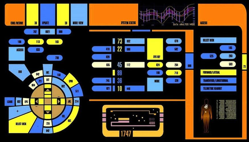 Design Lessons from Star Trek to Consider Before Creating Your ...