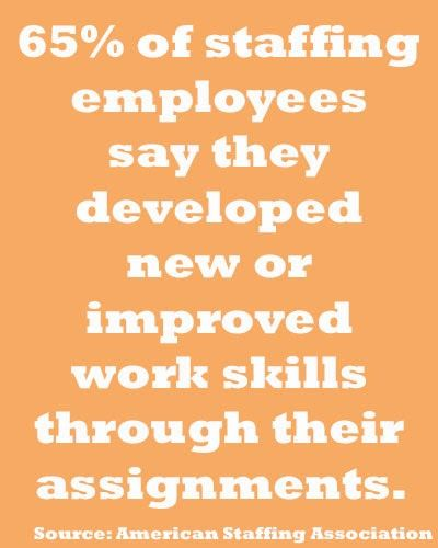 65 Of Staffing Employees Say They Developed New Or Improved Work