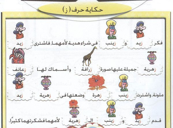 حرف ز Learnarabiclanguage Arabic Alphabet For Kids Arabic Kids Learning Arabic