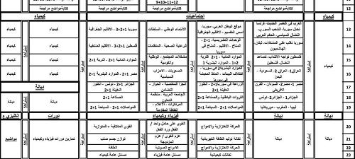 برنامج دراسة للتاسع الأساسي جدول دراسة لطلاب الثالث الأساسي التاسع 2015 Periodic Table