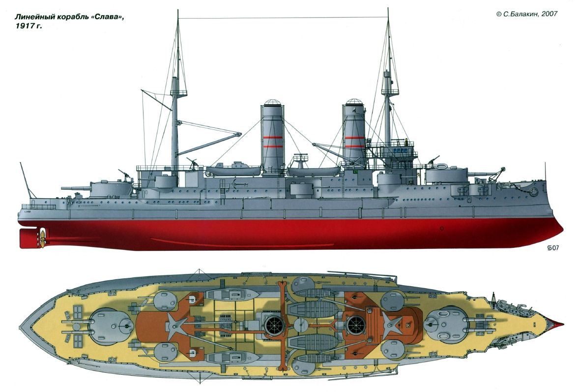 russian borodino class battleship [ 1178 x 797 Pixel ]