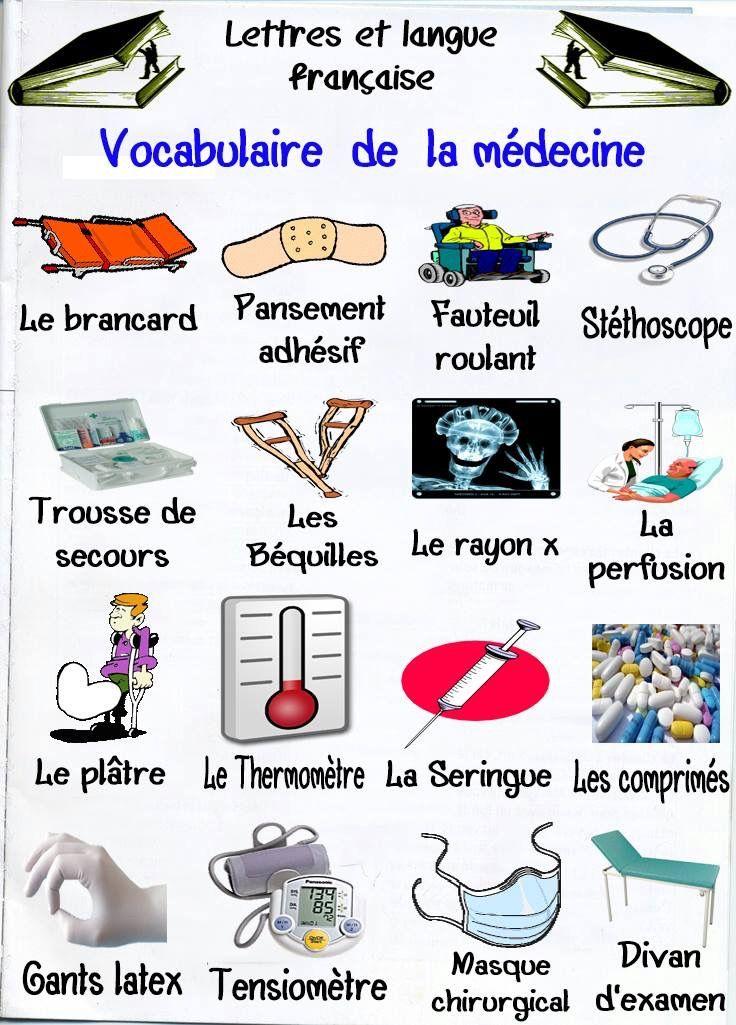 Medical Francês Língua Francesa Gramática Francesa E