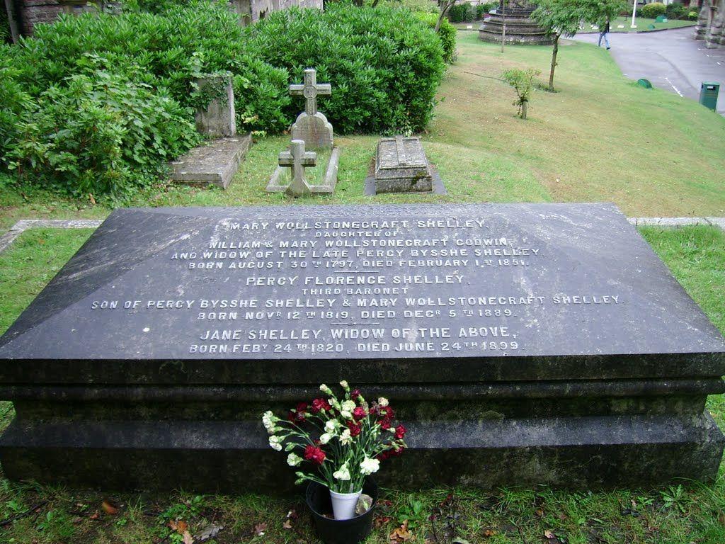 Bournemouth Dorset Mary Shelley S Grave England Photo England