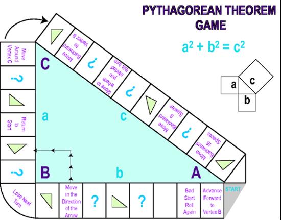 Pythagorean Theorem Game Im repinning this so that my math – Math Pythagorean Theorem Worksheets