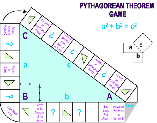 Pythagorean Theorem Game. I'm repinning this so that my