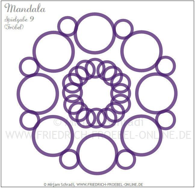 Mandala aus den Ringen der Spielgabe 9 nach Friedrich Froebel (lila Ringe-Mandala Nr. 15 von insg. 16 Mandalas) Froebel: Forms of Beauty (Schönheitsformen)