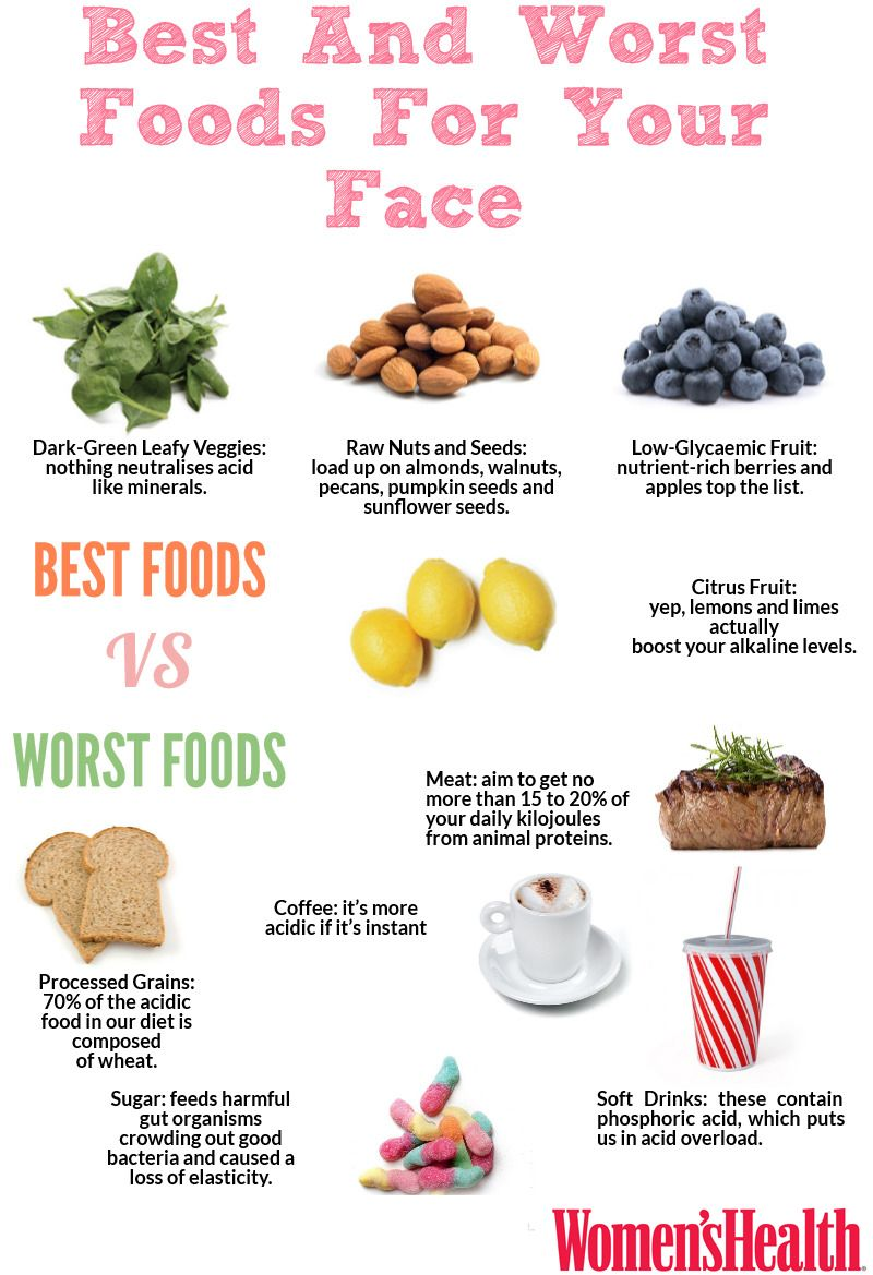 Best And Worst Foods for Your Face Foods for Your Skin
