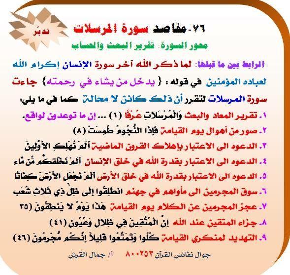 مقاصد سورة المرسلات جمال القرش Screenshots