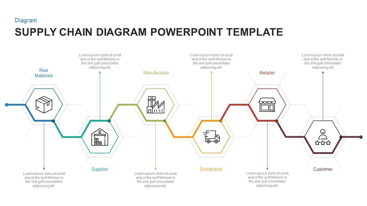 Supply Chain Diagram Template Supply Chain Diagram Template For Powerpoint Is A Professional Sli Supply Chain Management Supply Chain Supply Chain Infographic Supply chain flow chart template