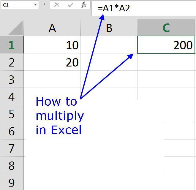 Here S How To Easily Multiply Numbers In Excel Excel Excel Shortcuts Basic Math