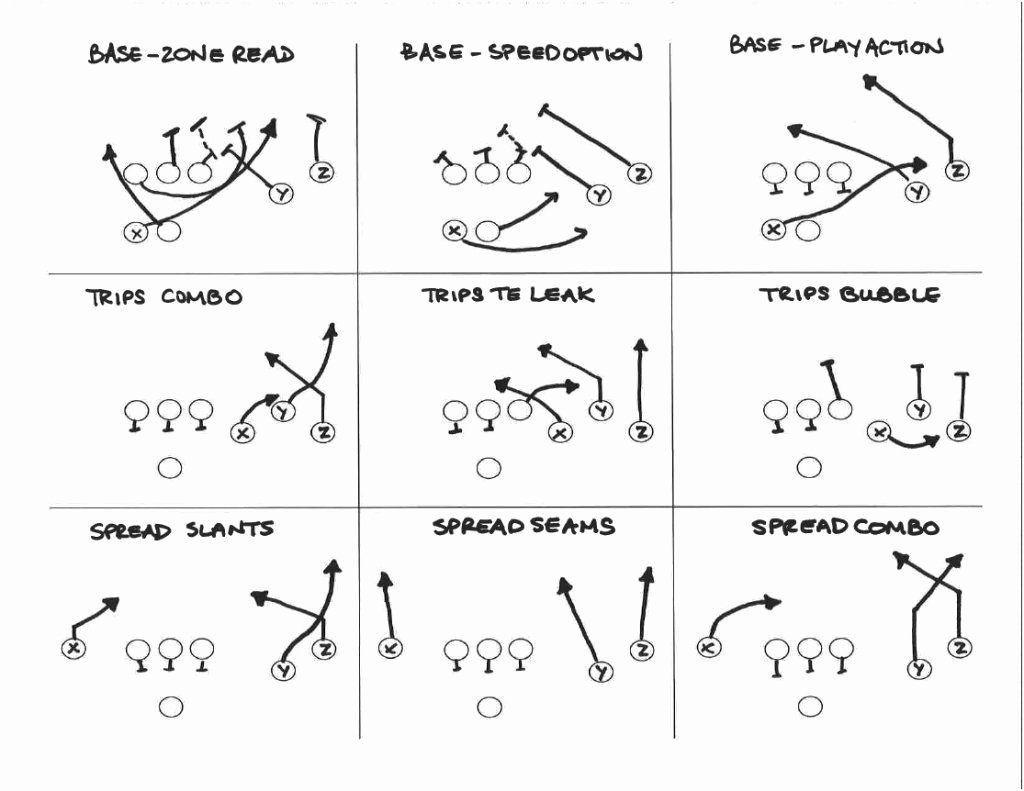 Blank football playbook template inspirational 8 on 8