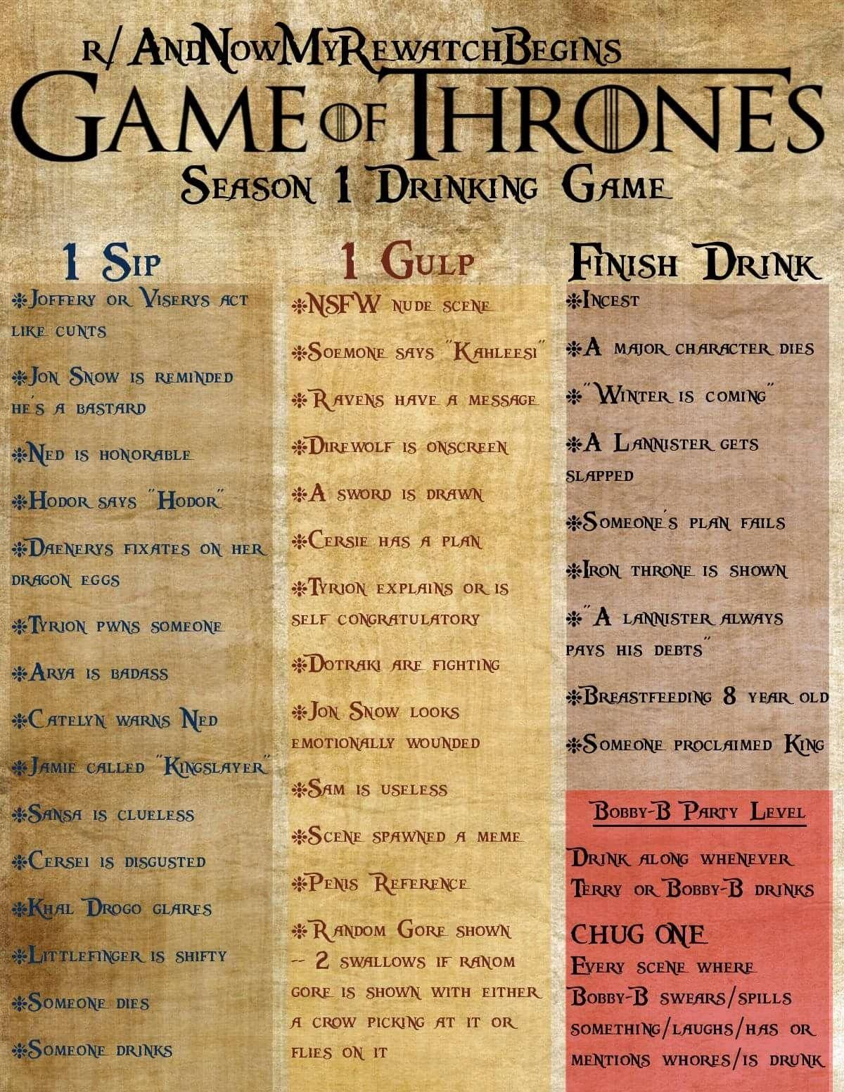 Game Of Thrones Season 1 Drinking Game Drinking Games Game Of Thrones Party Game Of Thrones Drink