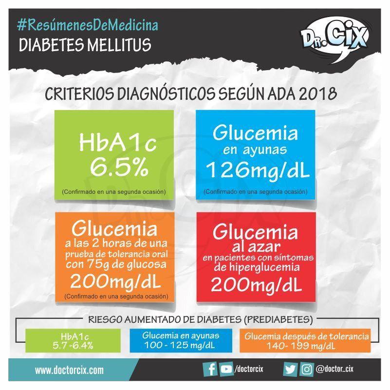 criterios para el diagnóstico de diabetes mellitus ada