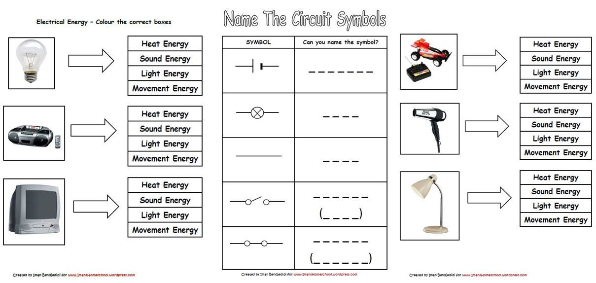Electricity & Circuits Worksheets | Worksheets and Science resources