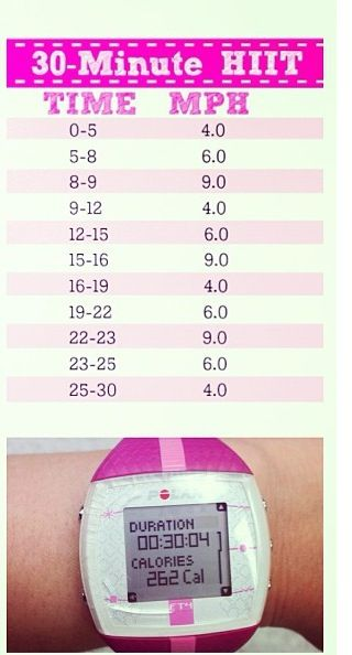 Home ways to lose weight fast photo 9