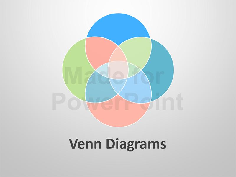 Venn Diagram Editable Powerpoint Template Business Concepts