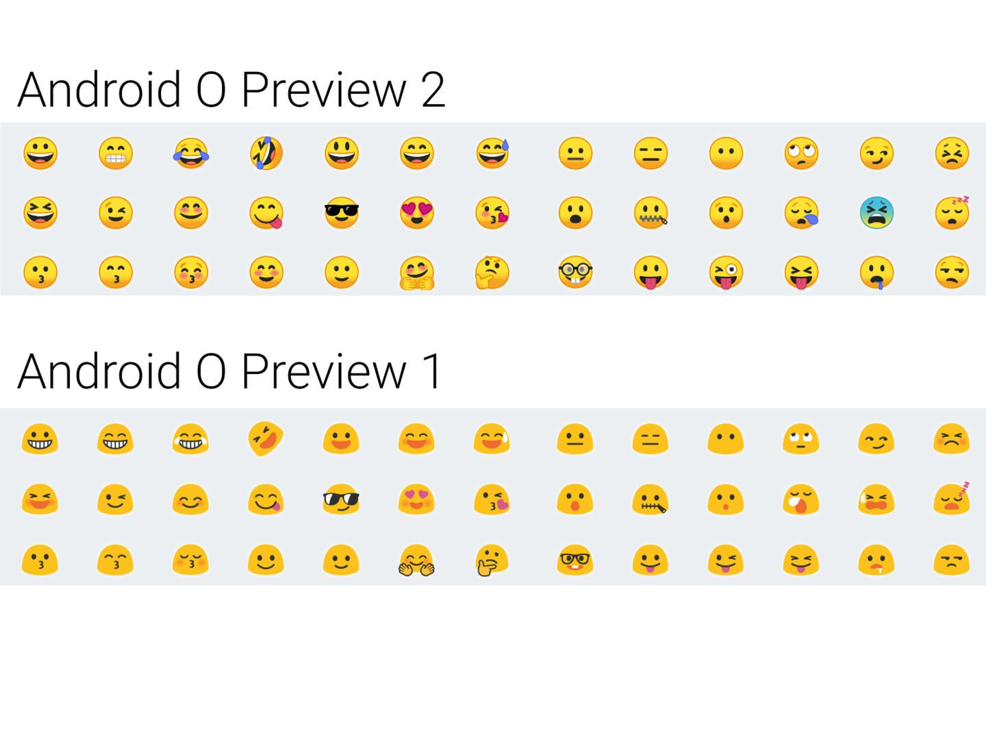 Gallery All Of Android O S Totally Revamped Emoji Android O Ios Emoji Google Pixel Phone Review