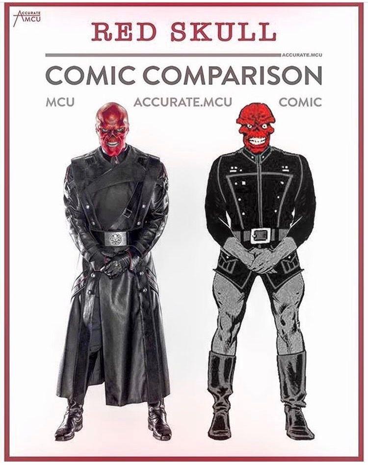THOR - COMIC COMPARISON | Comic Book Stuff | Pinterest | Marvel ...