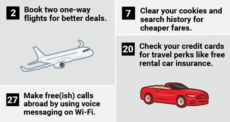 If you travel by plane a lot, whether it's for business or for pleasure, you might think you know everything there is to know about air travel, at least from a passenger's perspective. However, there's always something to learn that you may not know yet. Some know-it-alls from Business Insider have compiled this handy info graphic that might just be able to teach you a thing or two. Check it out!