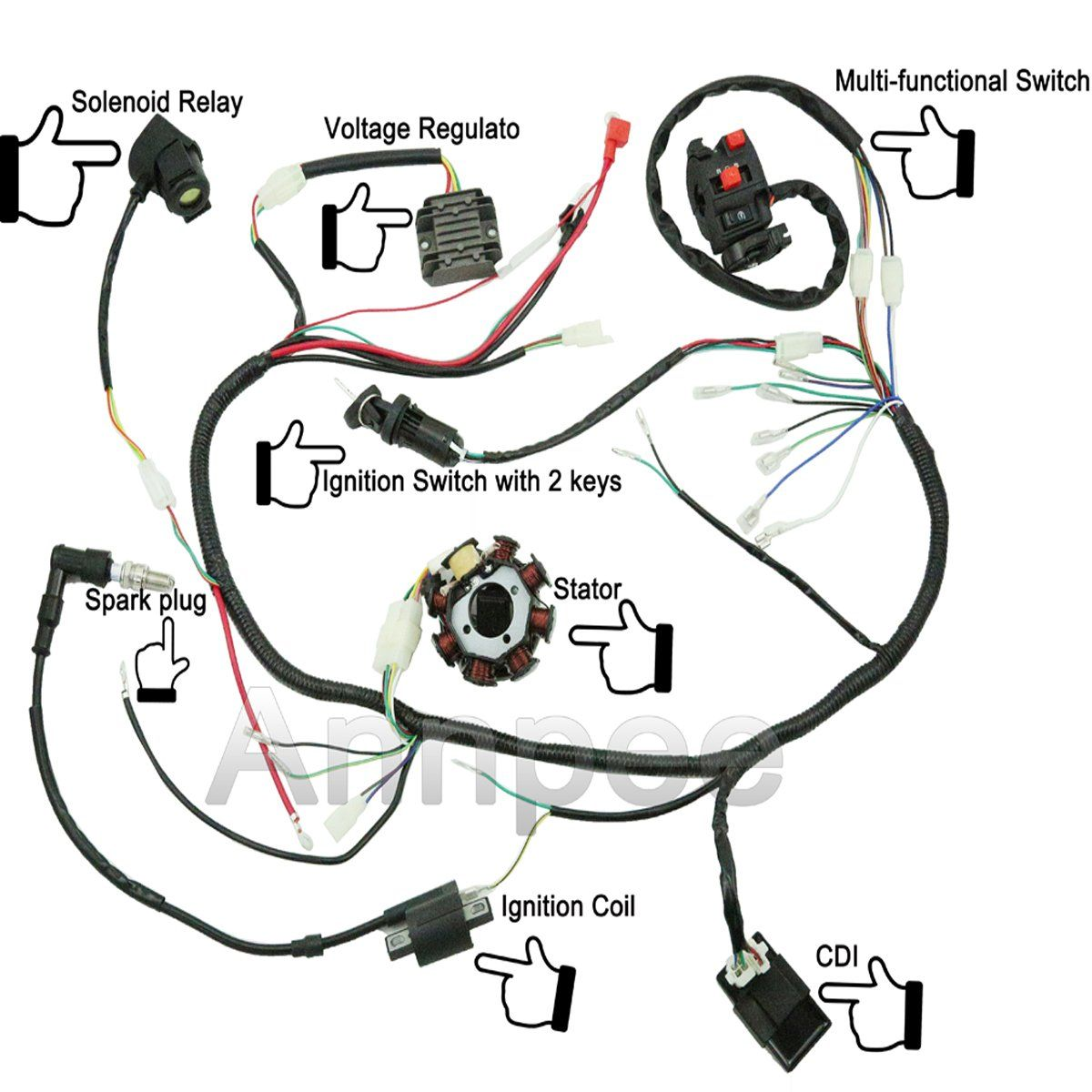 wiring harness kit for atv 50cc dirt bike wiring diagram wiring diagram in 2020  with  50cc dirt bike wiring diagram wiring