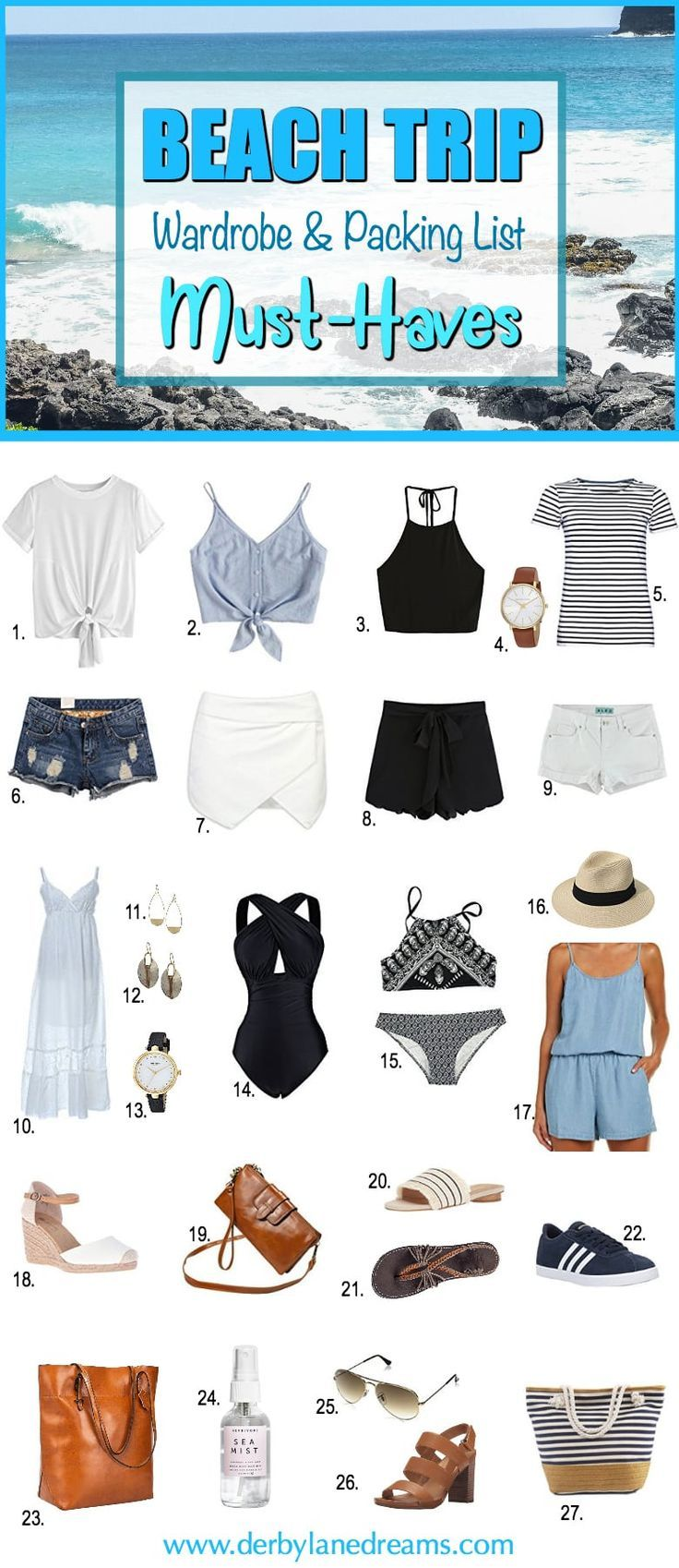 Beach Trip Wardrobe and Packing List #travelwardrobesummer