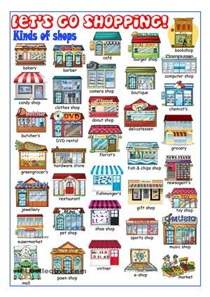 A pictionary on kinds of shops. - ESL worksheets | Grammatica inglese, Imparare inglese, Insegnanti di inglese
