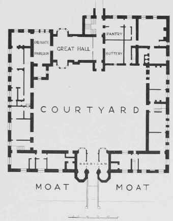Chapter Iv The Plan Of The Early Tudor House Castle Floor Plan Mansion Floor Plan House Flooring