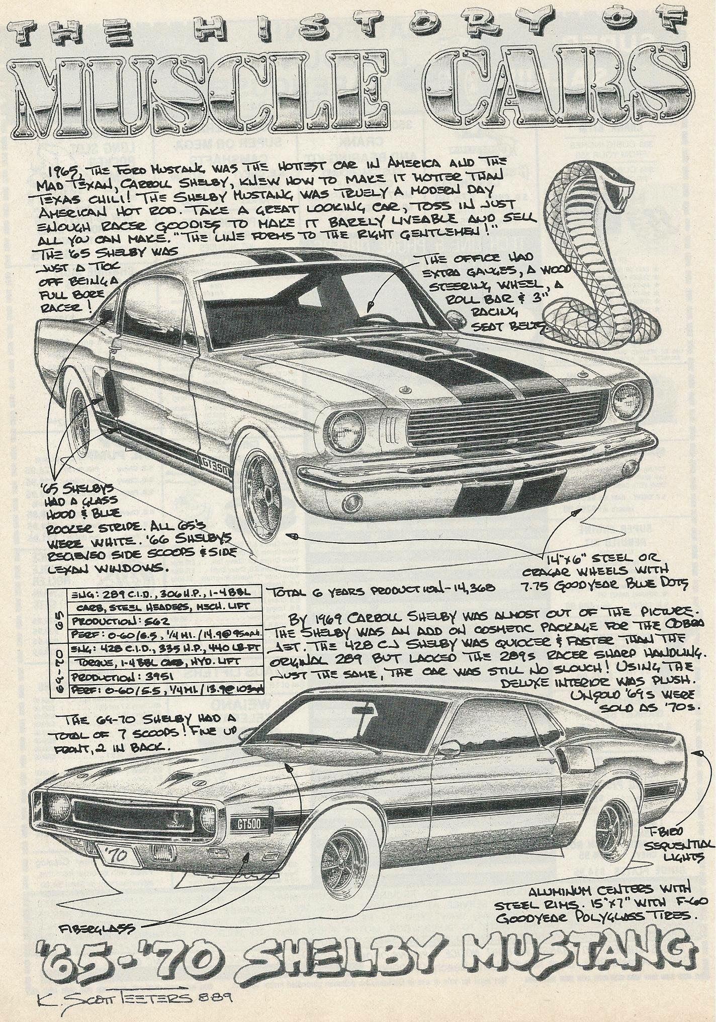 Pin von Mathias Gutzeit auf Ford Mustang / Shelby | Pinterest