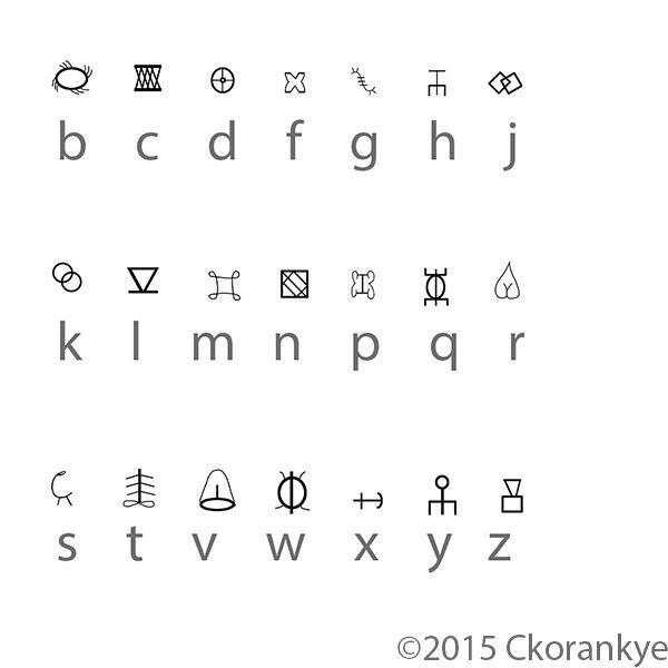 Adinkra Symbols Medical Doctor Reveals Their Hidden Meaning