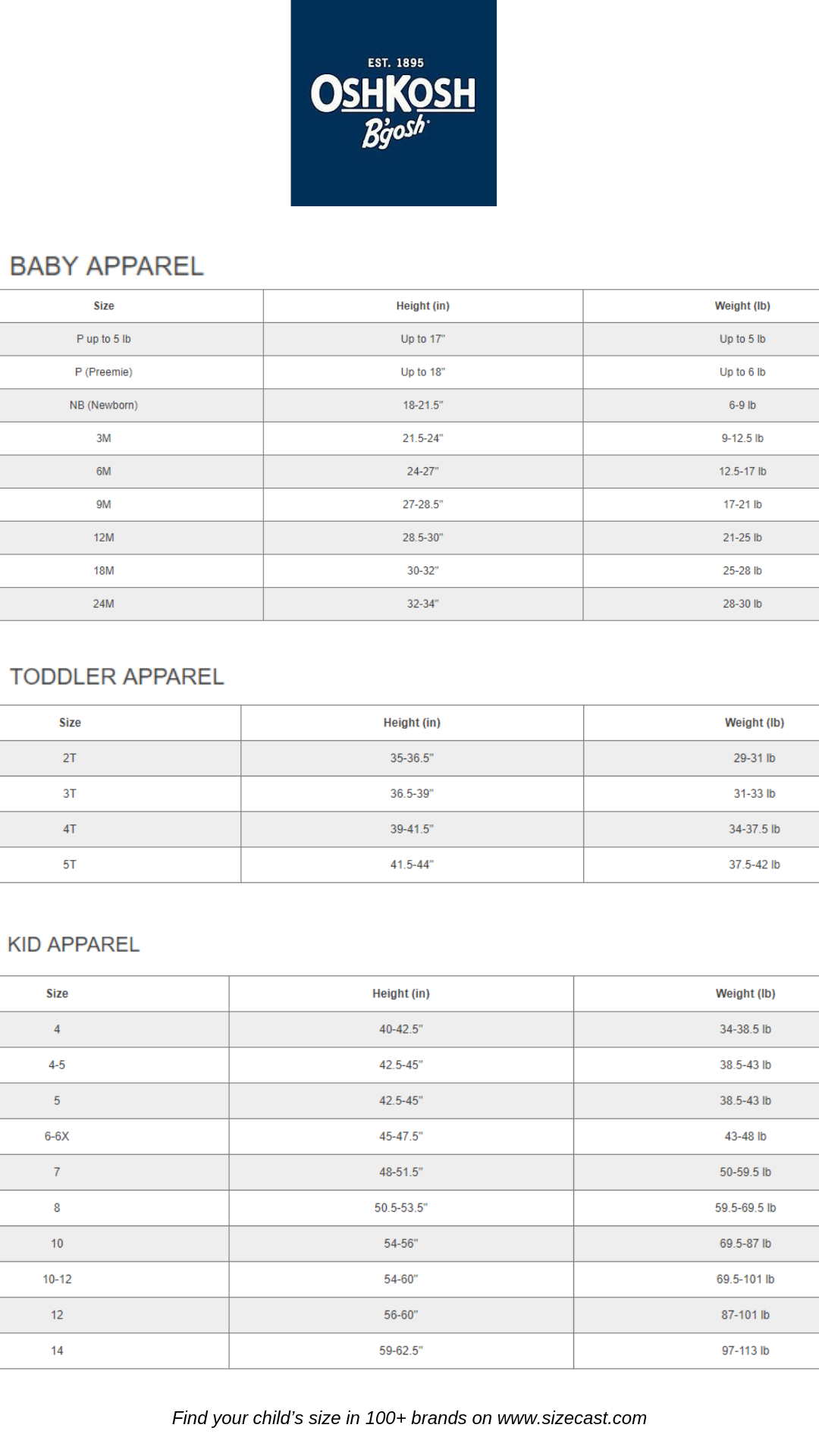 OshKosh B'gosh size chart, baby clothes