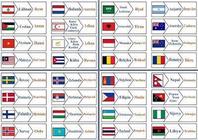 Bayrak Başkent ülke Oyunu Coğrafya ülkeler Bayraklar Başkentler Oyun