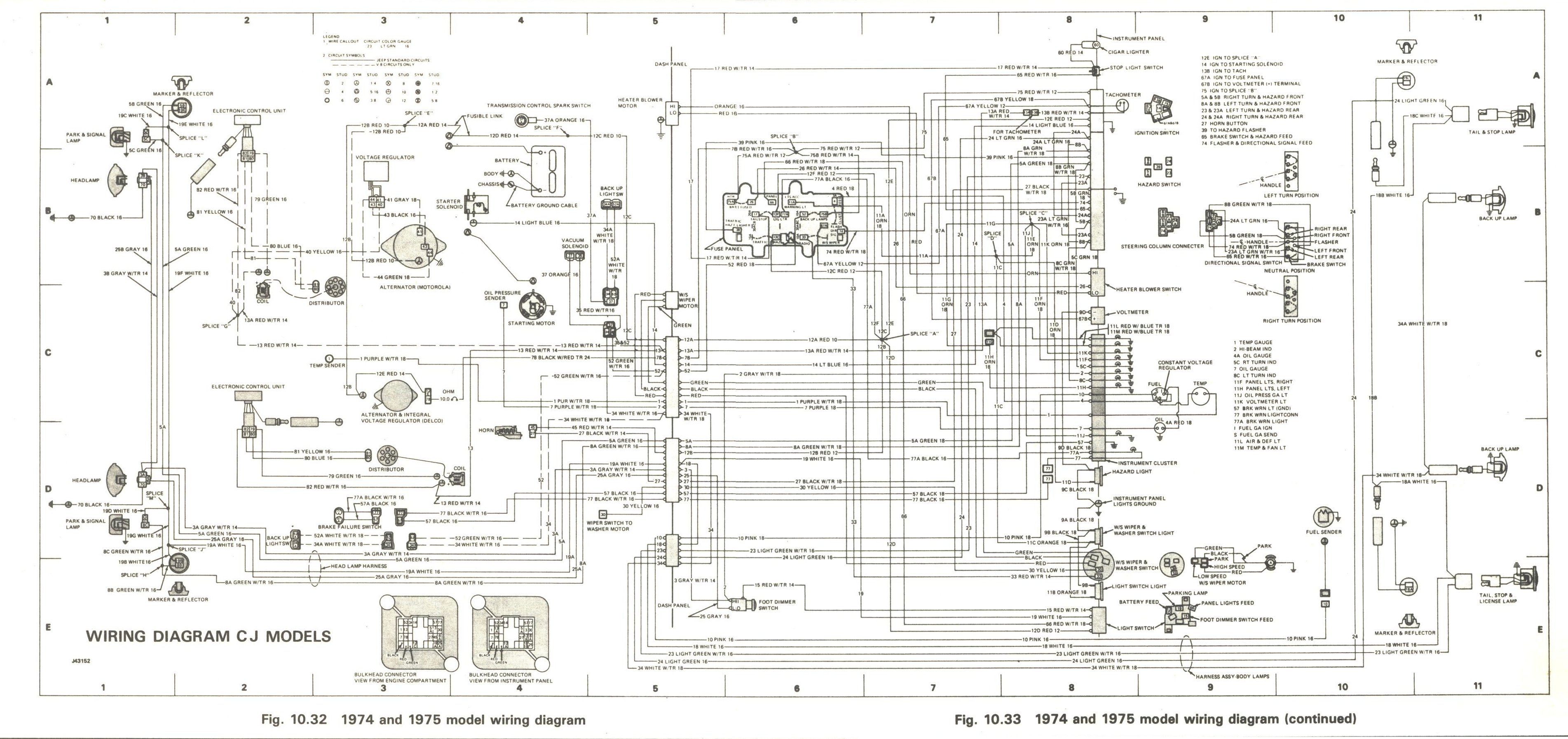 cj5 wiring diagram cj5 image wiring diagram 1974 cj5 wiring diagram 1974 wiring diagrams on cj5 wiring diagram