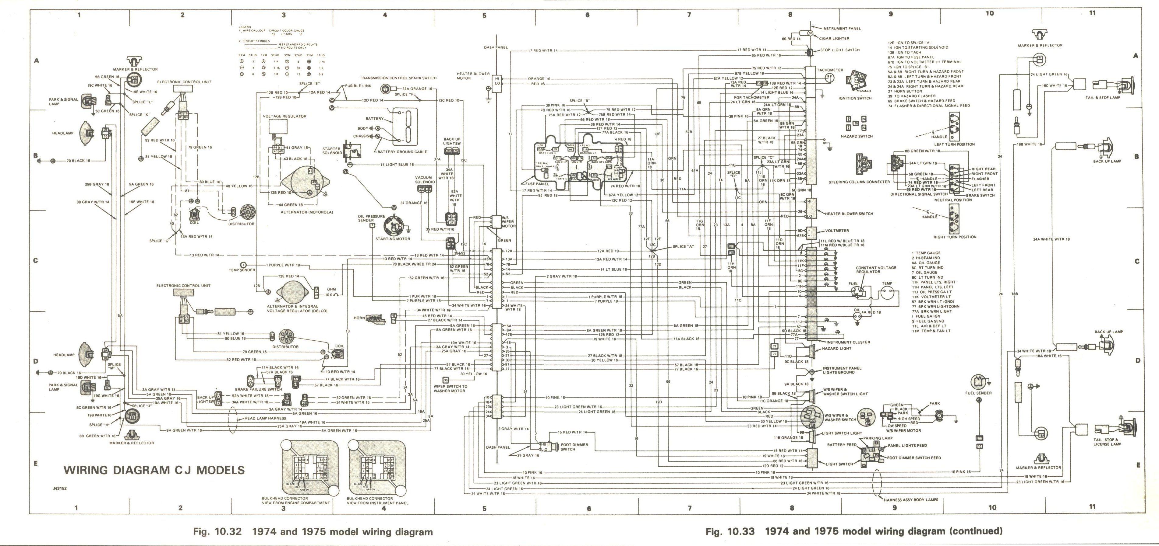 1980 Jeep Cj5 Dash Wiring Diagram | Wiring Library