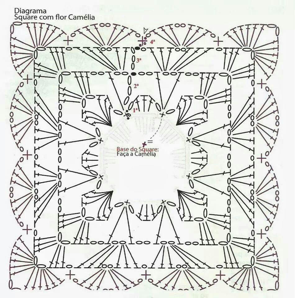 Pin de Jo Holmes en granny squares | Pinterest | Crochet solo y Puntos