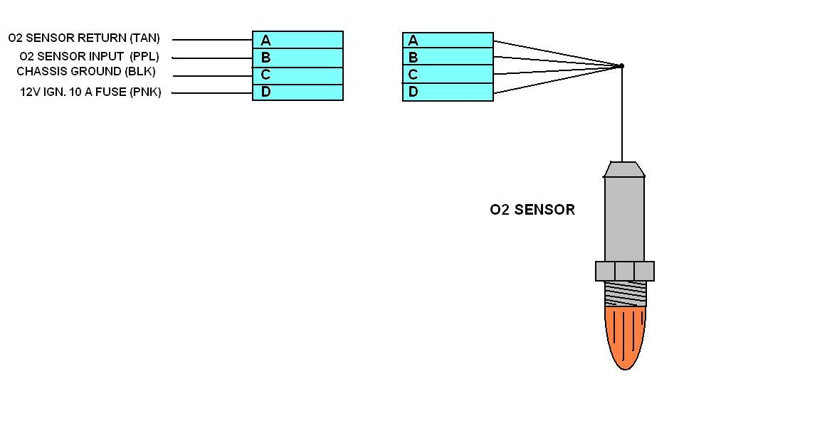 GM O2 Sensor Wiring Diagram | Rough Schematic Engine