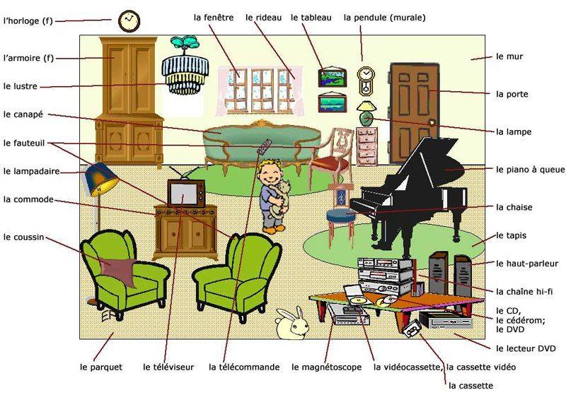 la maison le salon x r aprender idiomas pinterest les salon salon et la maison. Black Bedroom Furniture Sets. Home Design Ideas
