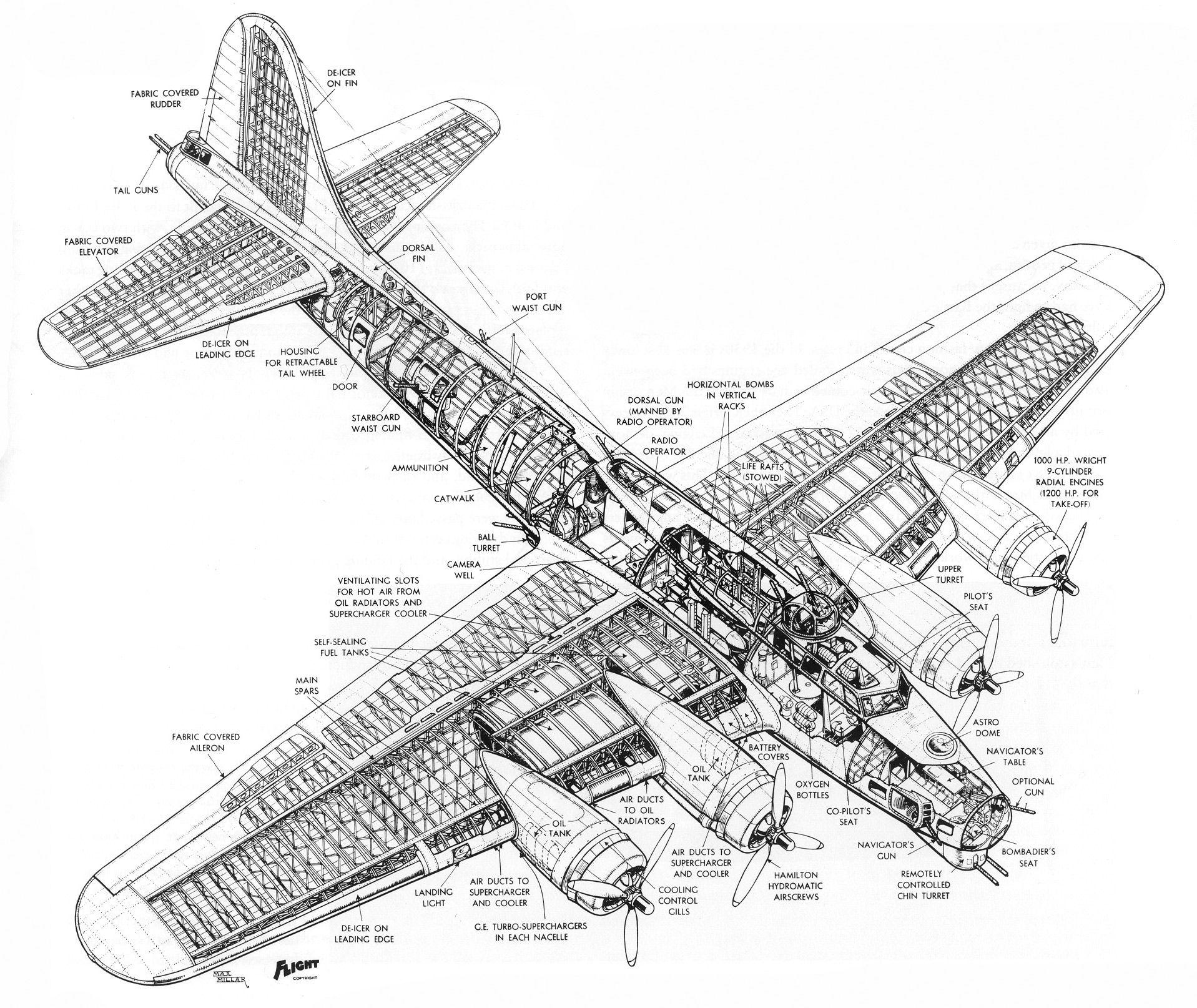 B 17 Superfortress Cutaway
